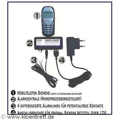 Bild Safe-Easy-Plus  http://www.eurosafe-electronic.de